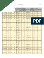 20170220 Plana Docente