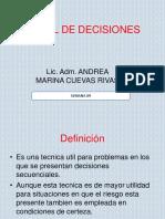 ARBOL-DE-DECISIONES-2-29-2012.pptx