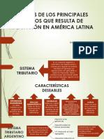 Análisis de Los Principales Tributos Que Resulta De