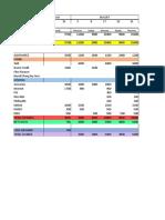 technique budget format 2019.xlsx