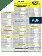 Lista de precios the mark 2019