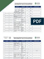 Dokumen.tips Resoluciones Estaciones de Servicio de Gasolina y Ubicado en El Libramiento
