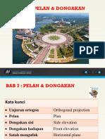 Slide Pelan Dan Dongakan (Bab 7) (2)