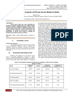 Productivity Analysis of Private Sector Banks in India