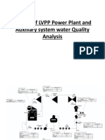 Water Analysis LVPP