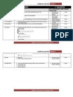 Mapeh 6 Curriculum Map