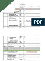 Daftar Regulasi SNARS1 BBH