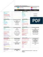 Plan de Estudio Ingenieria Quimica 2015 2 VF