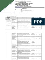 Instrument Evaluasi Pemrograman Web Dan Perangkat Bergerak KD 3.20 Dan 4.20 (ARDI ANDIKA)