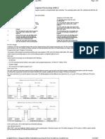 PLC scan