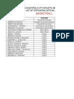 Basketball Officials-city Meet 2019