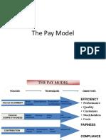 compensation pay model