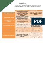 Elaboración de Documentos y Sus Caracteristicas
