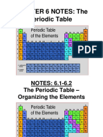 NOTES - 6.1-6.3_Periodic Table_Trends_slideshow_2017.pdf