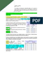 Prefijo binario 10^3 o 2^10 Estructura de Memoria del Microcontrolador