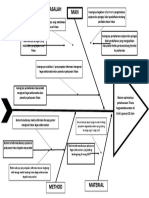 Diagram fishbone.docx