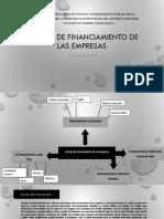 Fuentes de Financiamiento de Una Empresa