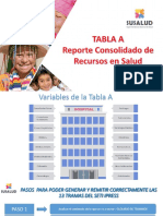 Tutorial Generacion Tabla A SUSALUD