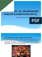 Valores de La Organización Familiar (Cosmovisión Maya (1)