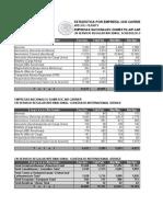 Estadísticas del AICM 2014