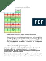 CIENCIAS NATURALES 6 MAYO.docx