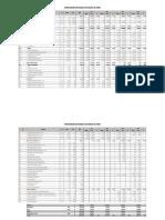 cronograma de valorizacion