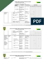 Plan de Accion Vereda Culantrillales