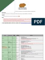 tabla_plantas_cobaya.pdf