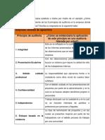 Informe Eejecutivo de Auditor Act1