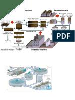 quimica residuos