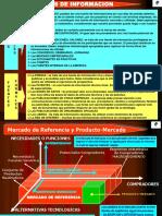 Fuentes Informacion PPT