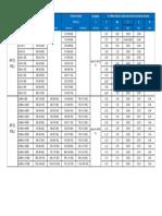 API 5L psl1 y 2