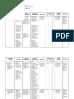 dokumen.tips_silabus-perbaikan-alat-listrik-rumah-tanggadocx (2).docx