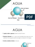 Presentacion agua