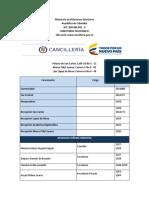 directorio_funcionarios_mre.pdf
