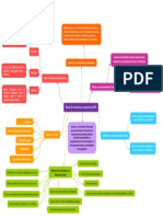 Mapa Mental MFPC Especializacion.docx