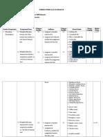 10 Analisis & Pemetaan Sk Kd