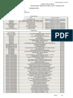 Ingeniero en Sistemas Informaticos Puntajestitulo Idoficial 6250