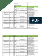 Project List Organic