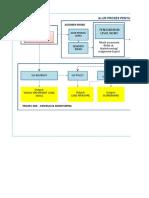 1 Template Risk Register RKAP 2020
