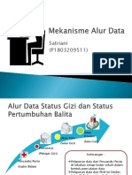 Tugas Alur Data