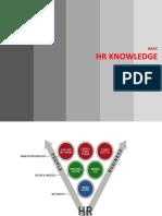HR Knowledge