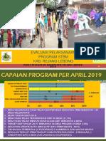 Bahan Evaluasi STBM 2019