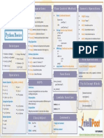 Python Basics Cheat Sheet 1