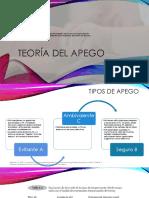 2019 Modelo Teoría del Apego.pptx