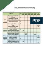Inspección Periódica y Mantenimiento Motor Doosan 230Hp.docx