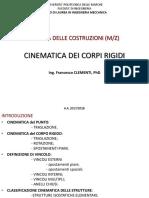 Unità 1 Cinematica Dei Corpi Rigidi m z