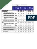 informacion_adicional_proyectos_inversion (4).xls