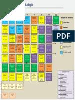 Mapa Curricular LPS