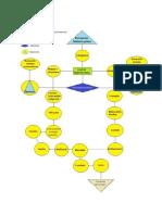 Diagrama ASME